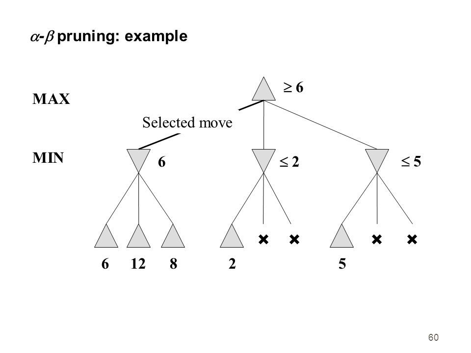 - pruning: example  6 MAX Selected move MIN 6  2 
