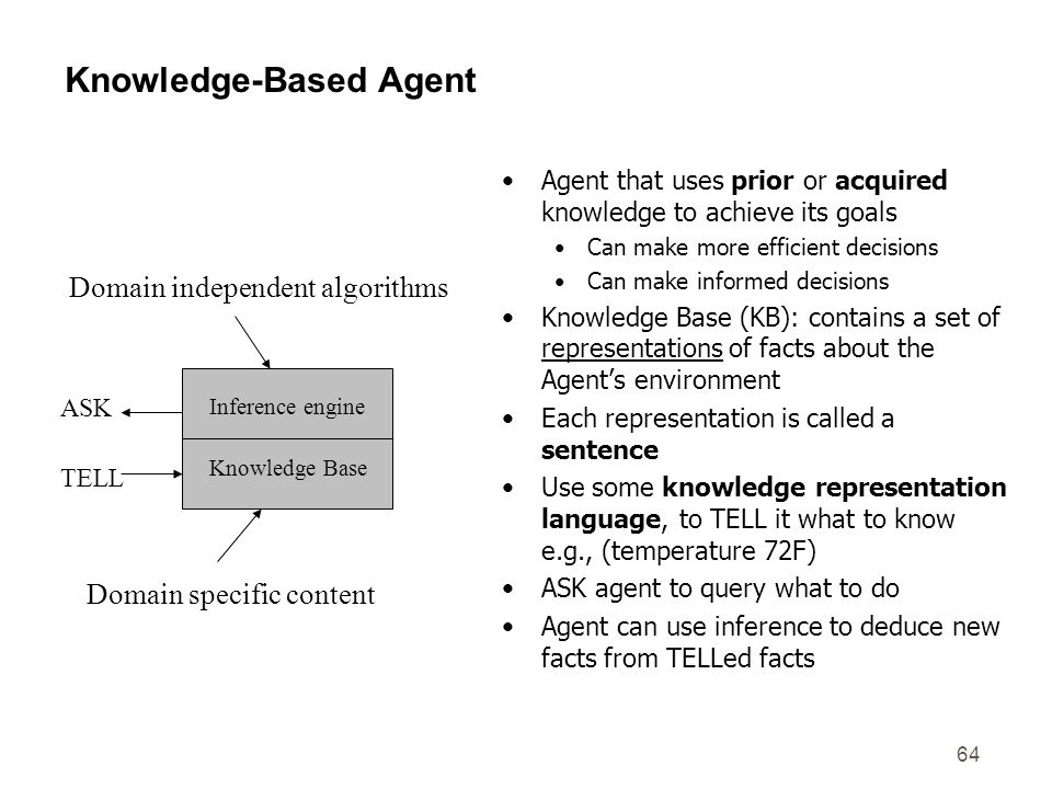 Knowledge-Based Agent
