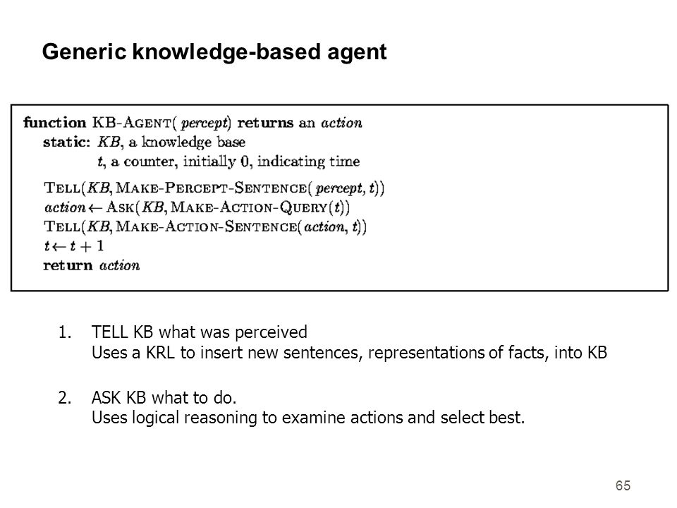 Generic knowledge-based agent