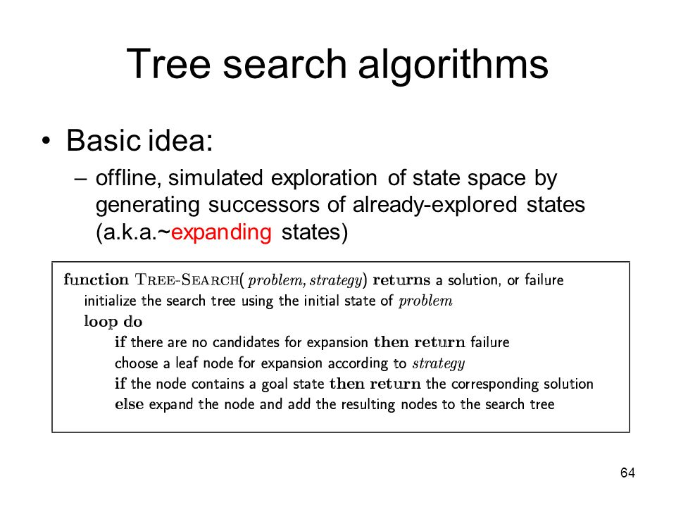 Tree search algorithms