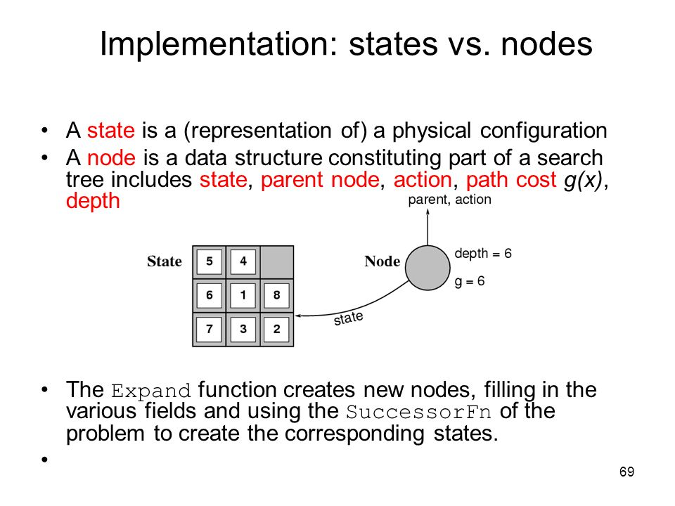 Implementation: states vs. nodes