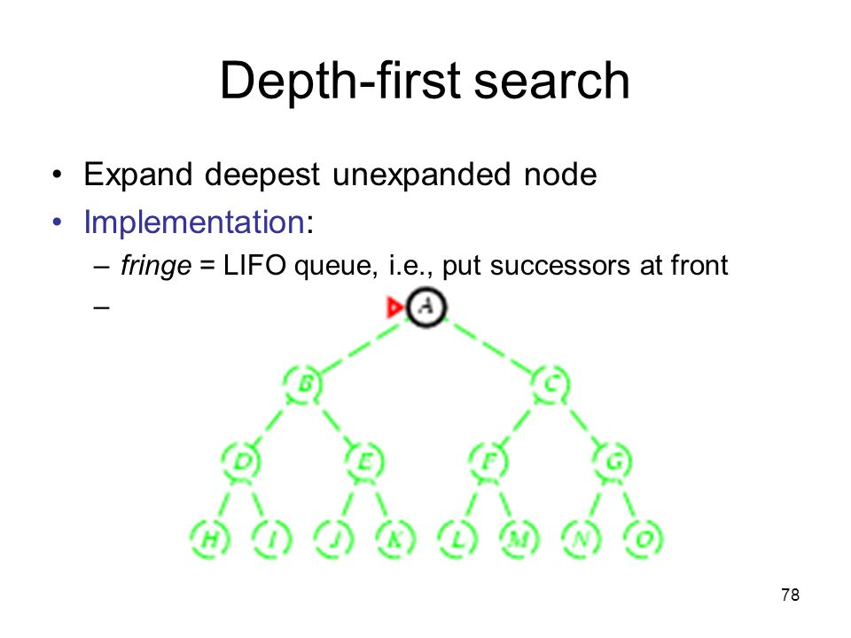 Depth-first search Implementation: