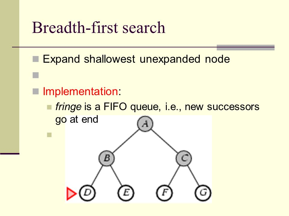 Breadth-first search Expand shallowest unexpanded node Implementation: