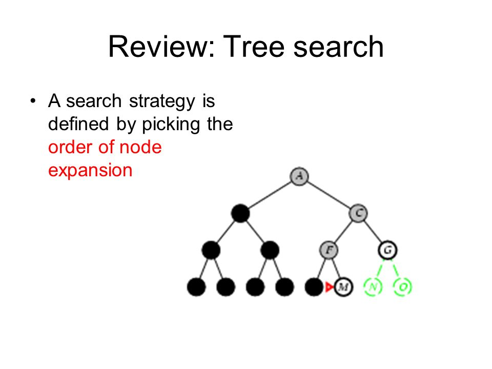 Review: Tree search A search strategy is defined by picking the order of node expansion