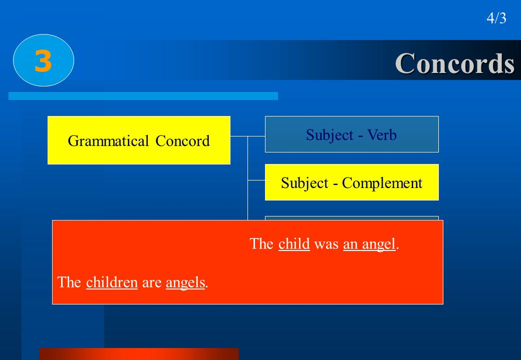 3 Concords 4/3 Subject - Verb Grammatical Concord Subject - Complement