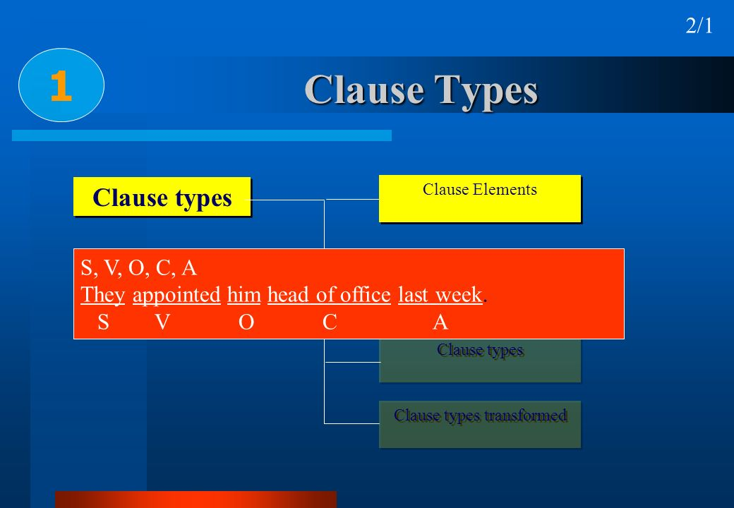1 Clause Types Clause types 2/1 S, V, O, C, A