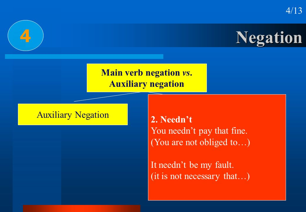 4 Negation 4/13 Main verb negation vs. Auxiliary negation