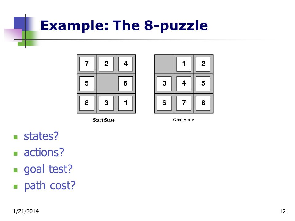 Example: The 8-puzzle states actions goal test path cost 3/25/2017