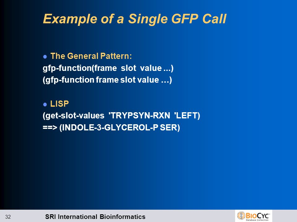 Example of a Single GFP Call