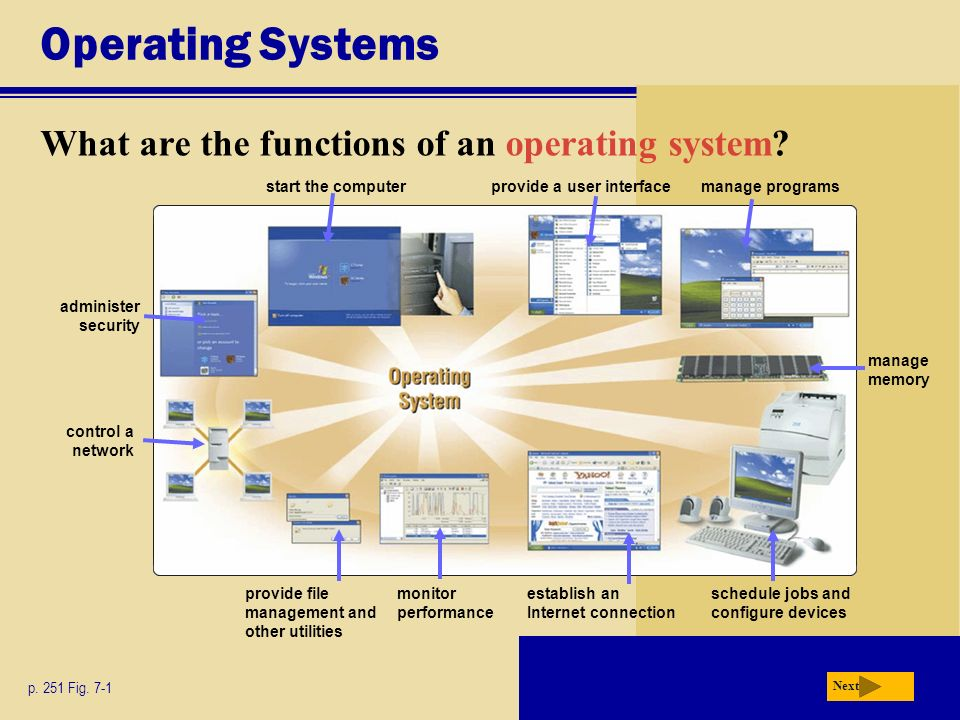 Operating Systems What are the functions of an operating system