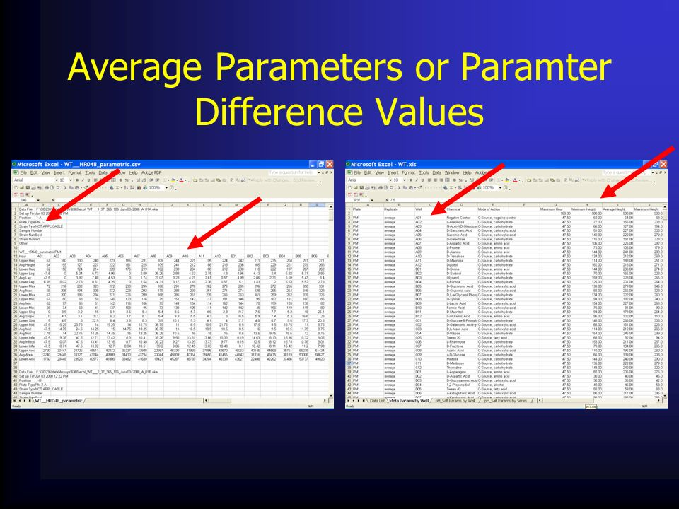 Average Parameters or Paramter Difference Values
