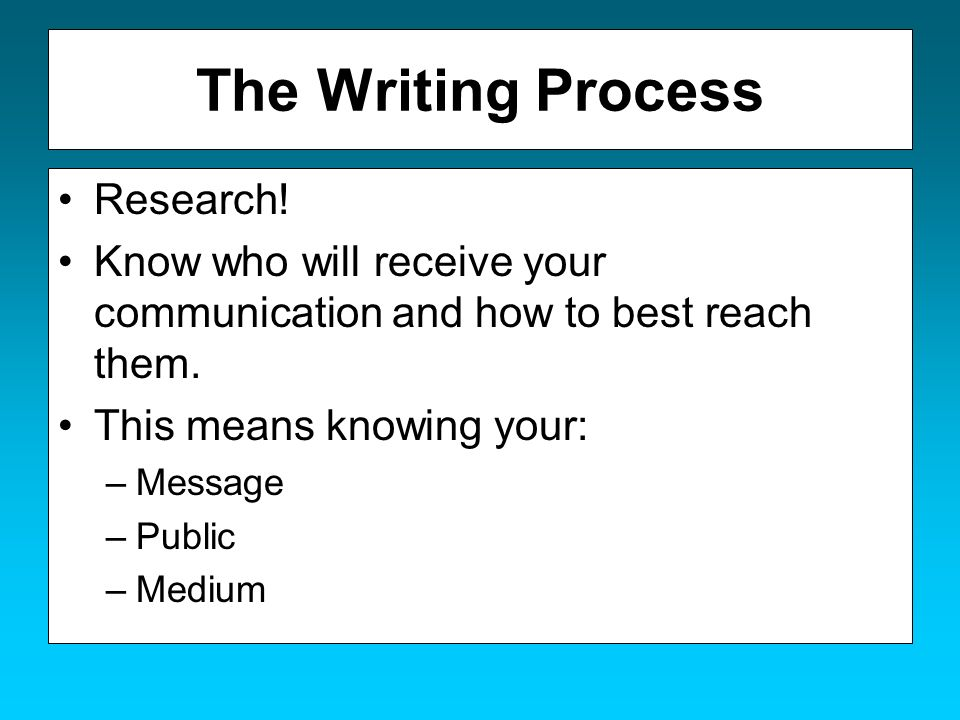 The Writing Process Research!