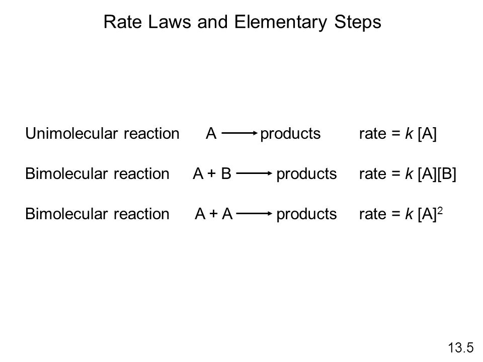 Rate Laws and Elementary Steps