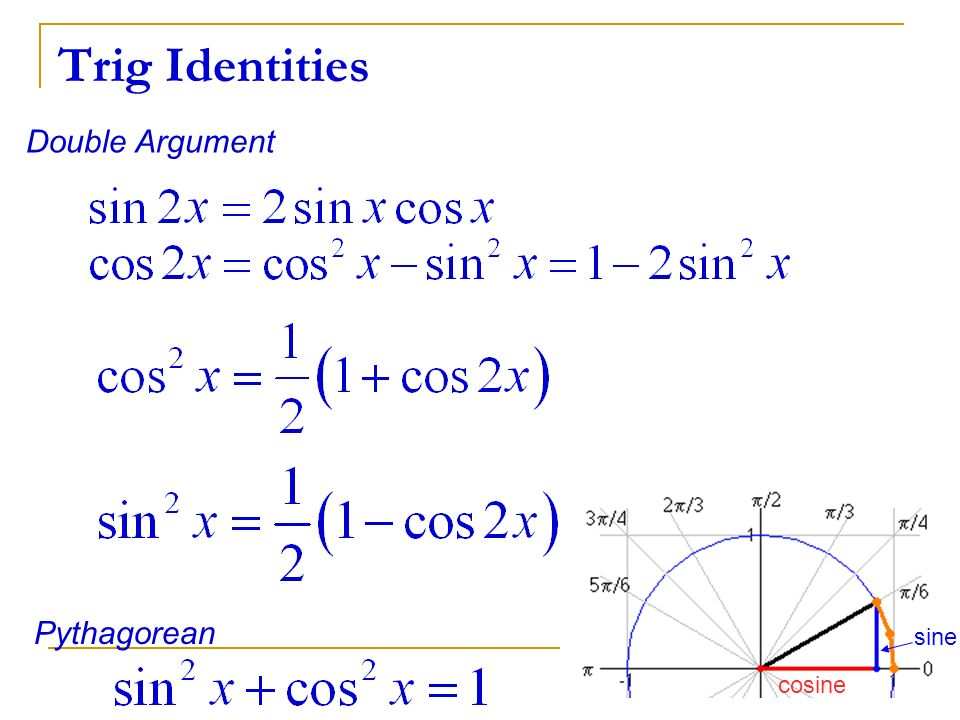 Trig Identities Double Argument Pythagorean sine cosine