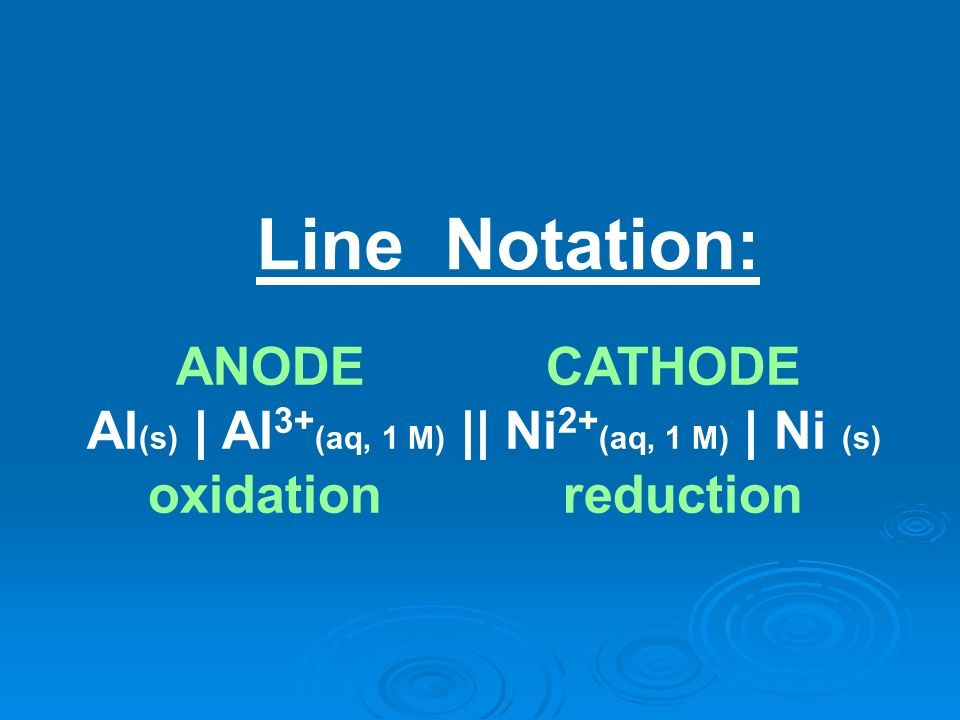 Line Notation: ANODE CATHODE