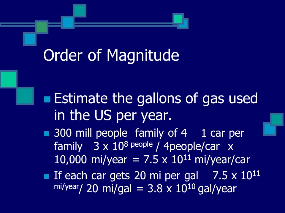 Order of Magnitude Estimate the gallons of gas used in the US per year.