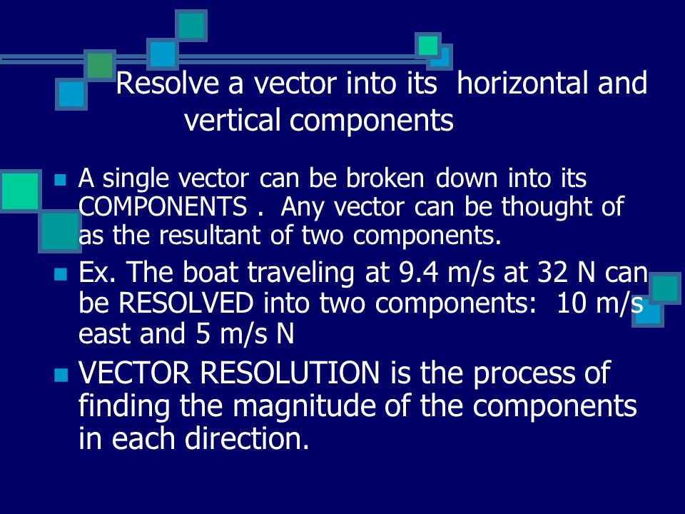 Resolve a vector into its horizontal and vertical components