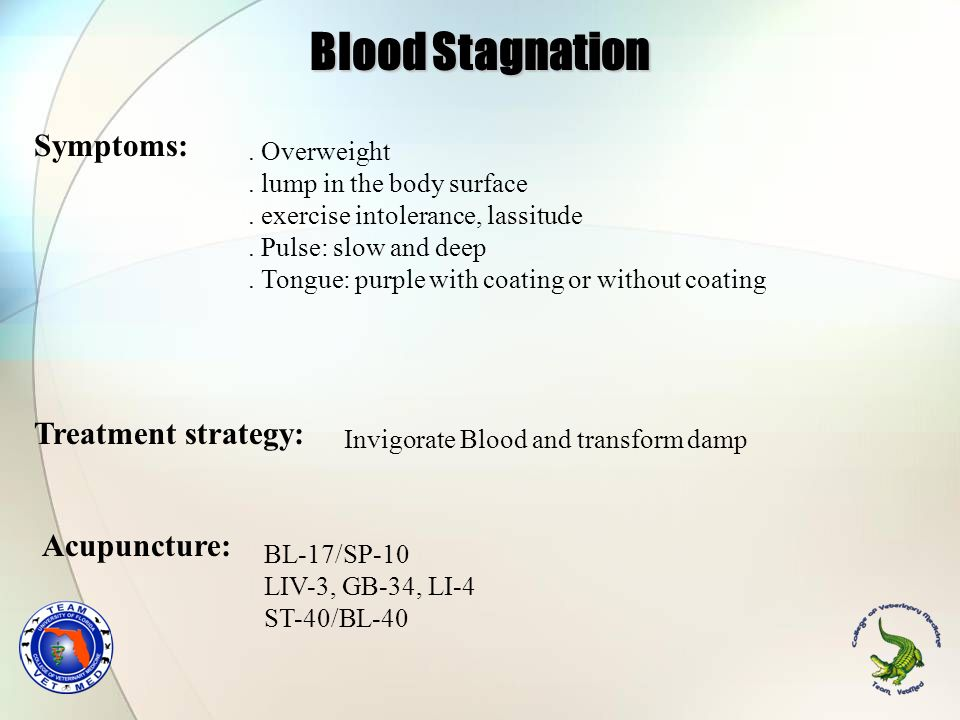 Blood Stagnation Symptoms: Treatment strategy: Acupuncture:
