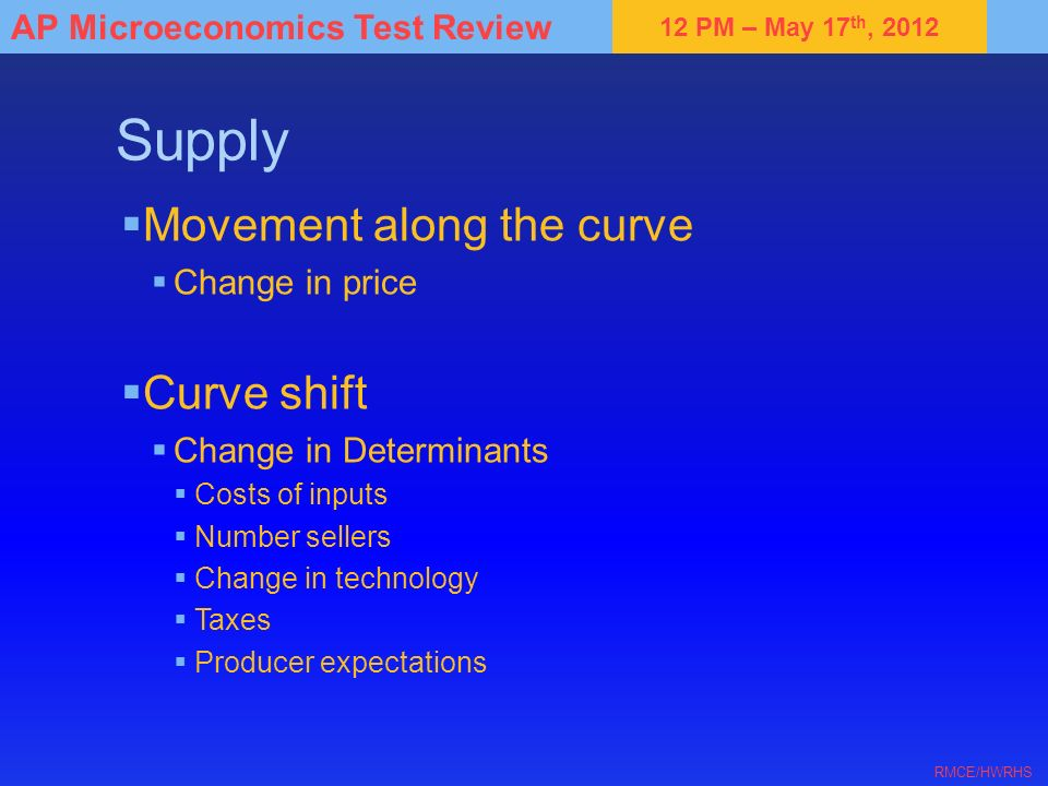 Supply Movement along the curve Curve shift Change in price