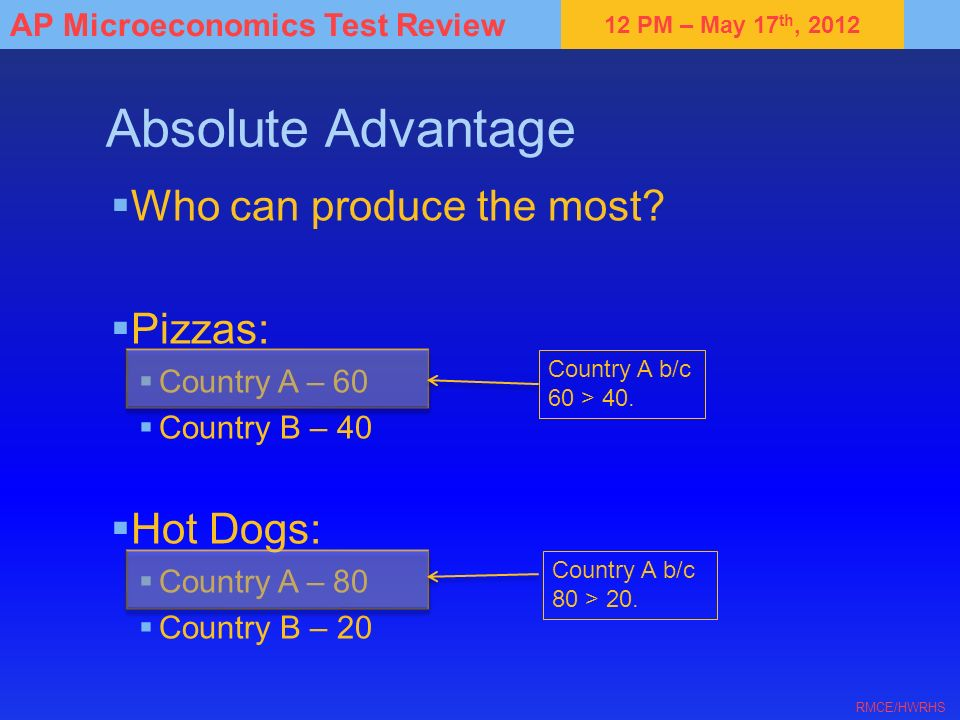 Absolute Advantage Who can produce the most Pizzas: Hot Dogs:
