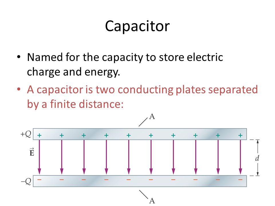 Capacitor Named for the capacity to store electric charge and energy.
