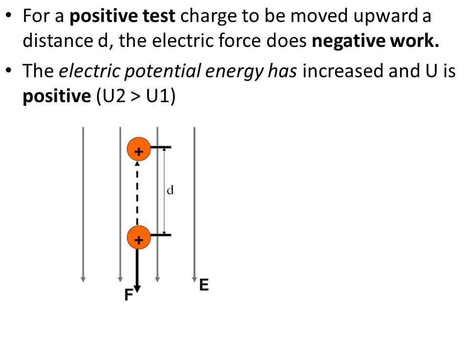 For a positive test charge to be moved upward a distance d, the electric force does negative work.