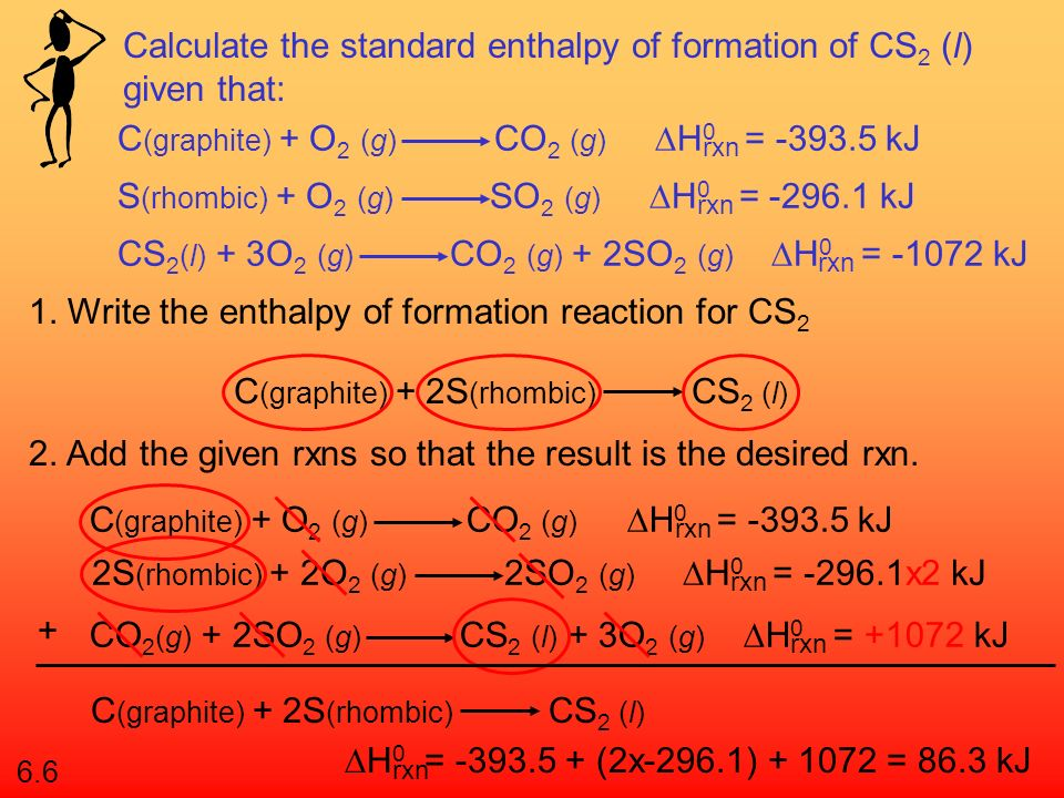 Calculate the standard enthalpy of formation of CS2 (l) given that: