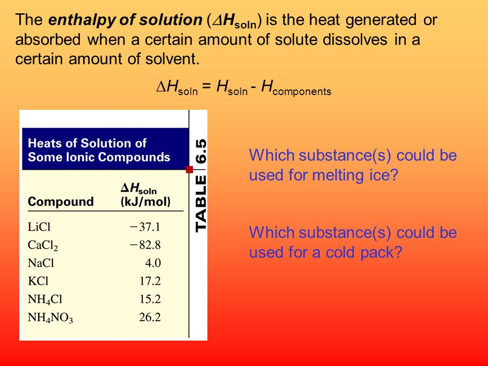 The enthalpy of solution (DHsoln) is the heat generated or absorbed when a certain amount of solute dissolves in a certain amount of solvent.
