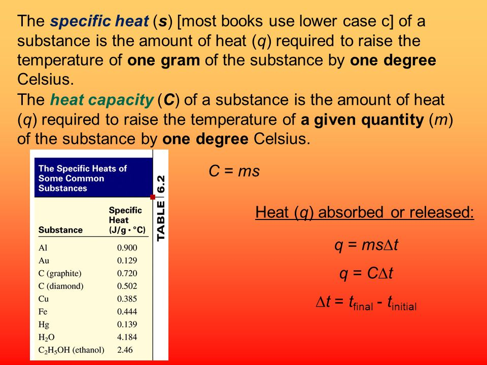 The specific heat (s) [most books use lower case c] of a substance is the amount of heat (q) required to raise the temperature of one gram of the substance by one degree Celsius.