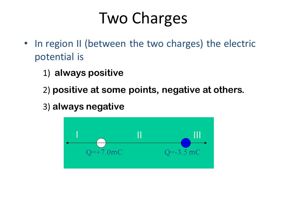 Two Charges In region II (between the two charges) the electric potential is. 1) always positive.