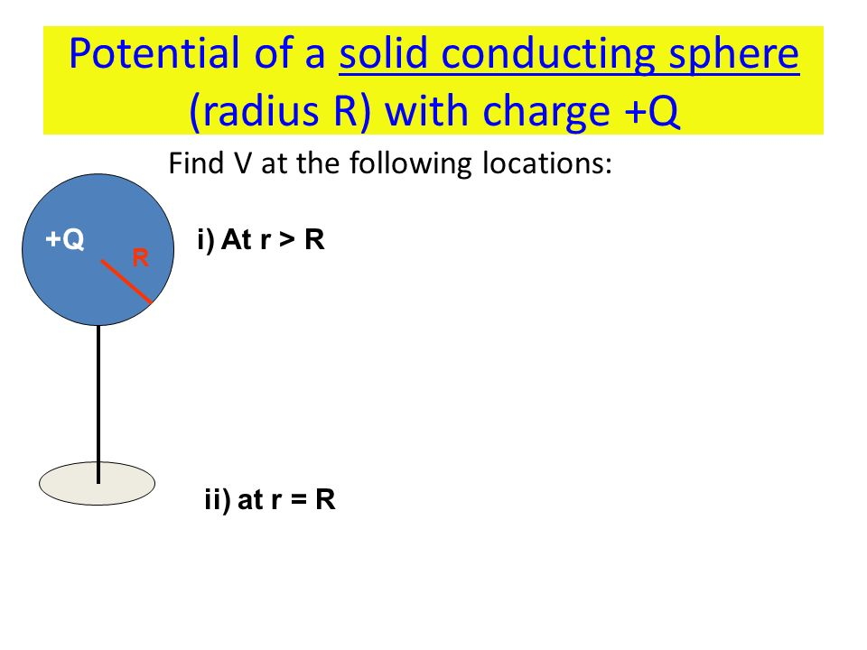 Potential of a solid conducting sphere (radius R) with charge +Q