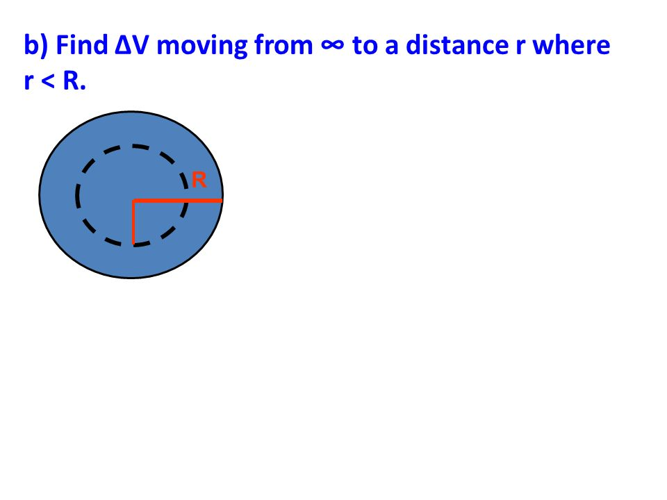 b) Find ΔV moving from ∞ to a distance r where r < R.