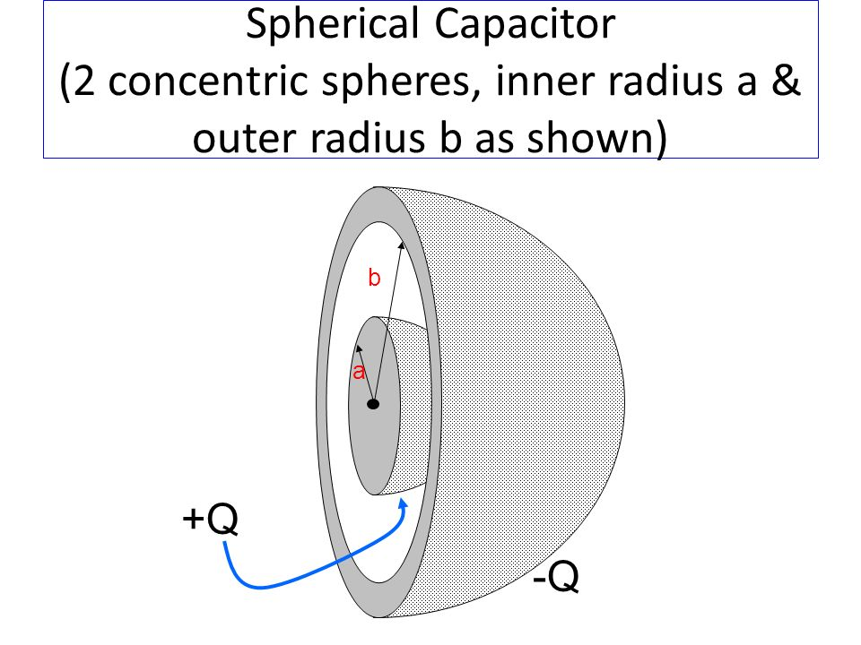 Spherical Capacitor (2 concentric spheres, inner radius a & outer radius b as shown)