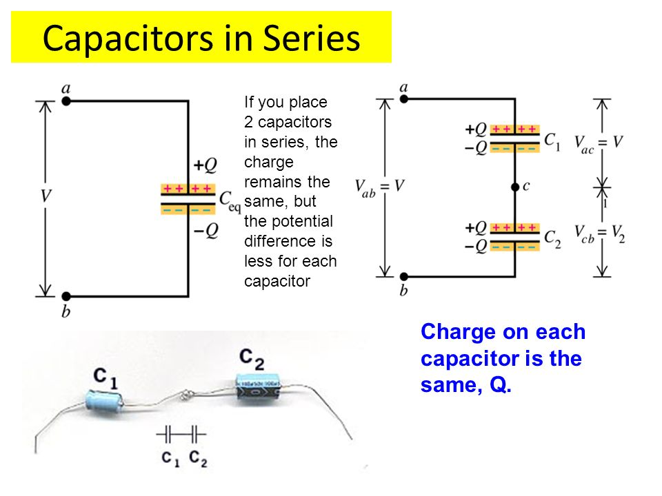 Capacitors in Series Charge on each capacitor is the same, Q.