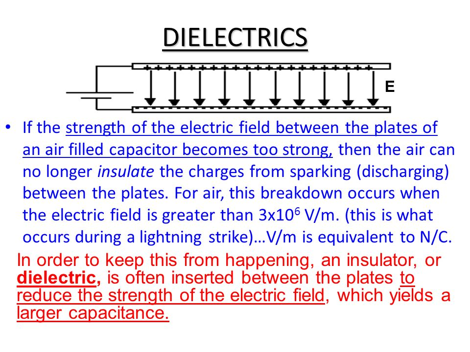 DIELECTRICS E.