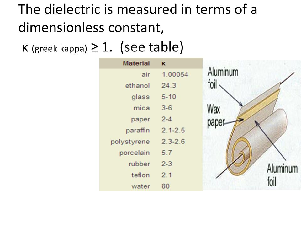 The dielectric is measured in terms of a dimensionless constant, κ (greek kappa) ≥ 1. (see table)