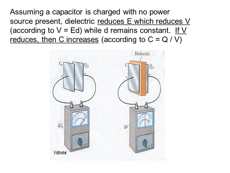 Assuming a capacitor is charged with no power source present, dielectric reduces E which reduces V (according to V = Ed) while d remains constant.