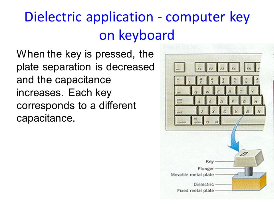 Dielectric application - computer key on keyboard