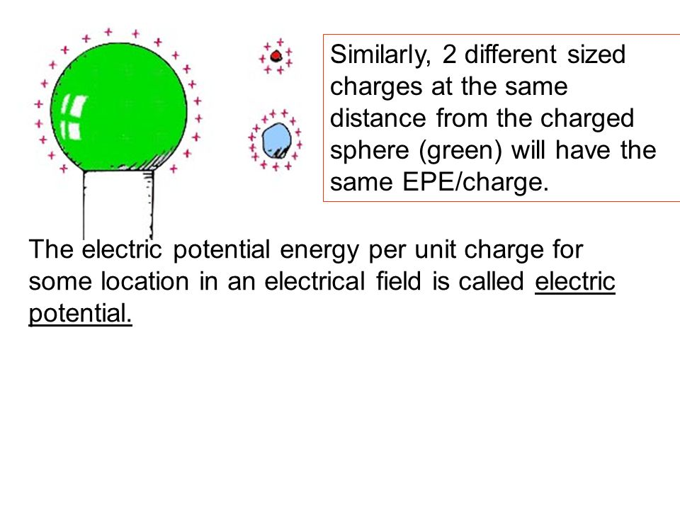 Similarly, 2 different sized charges at the same distance from the charged sphere (green) will have the same EPE/charge.