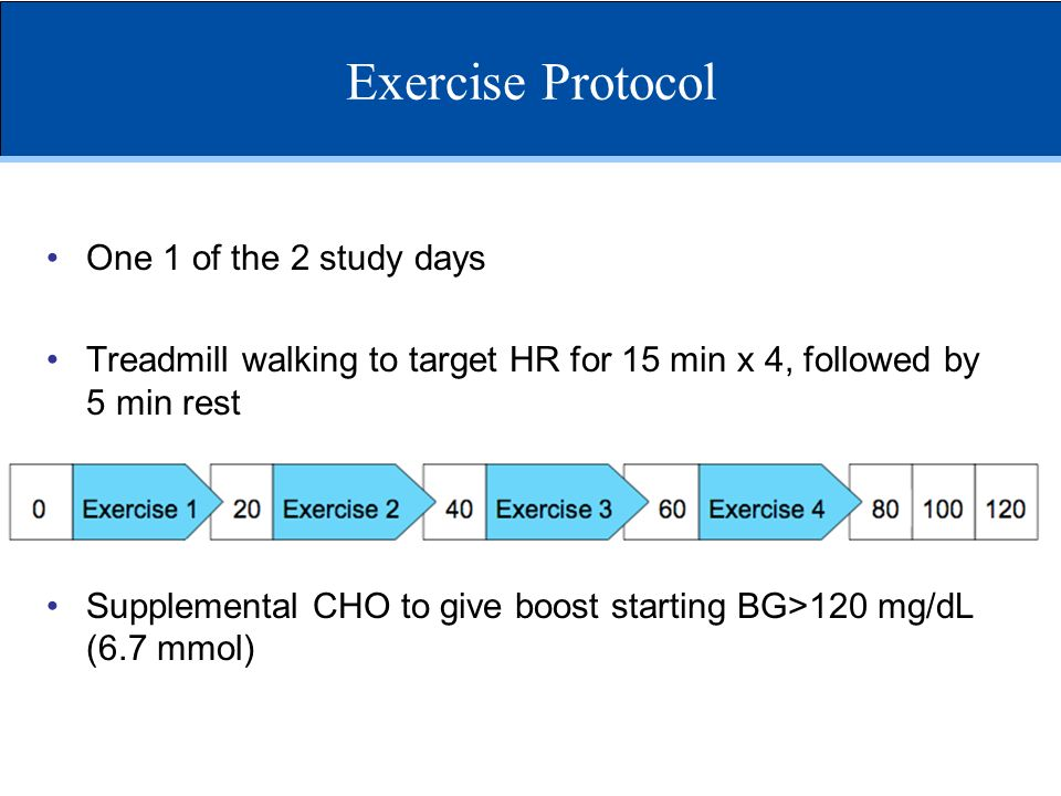 Exercise Protocol One 1 of the 2 study days