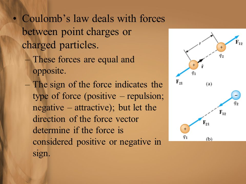Coulomb's law deals with forces between point charges or charged particles.
