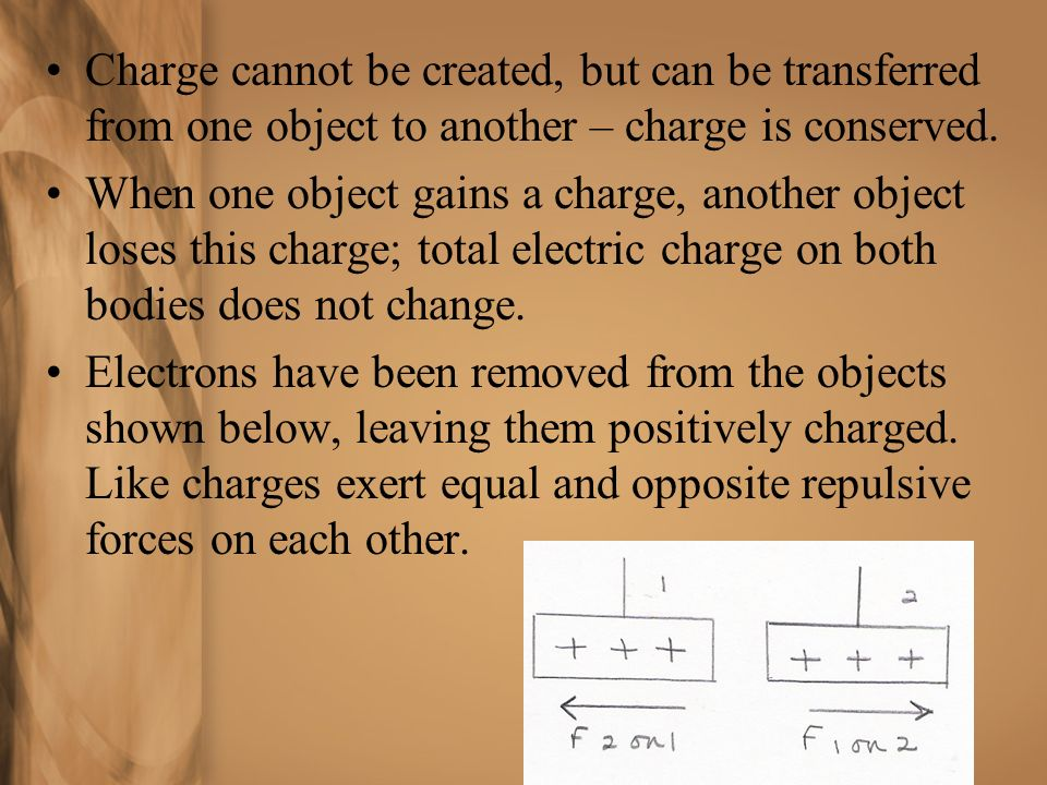 Charge cannot be created, but can be transferred from one object to another – charge is conserved.