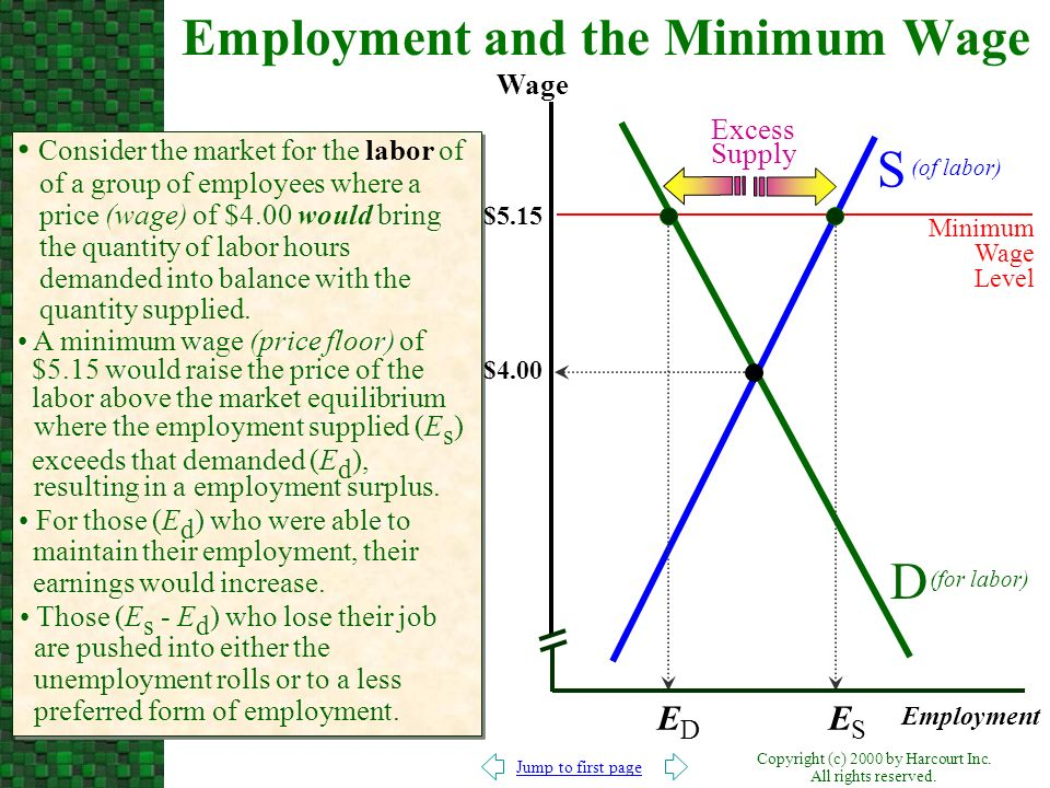 Employment and the Minimum Wage
