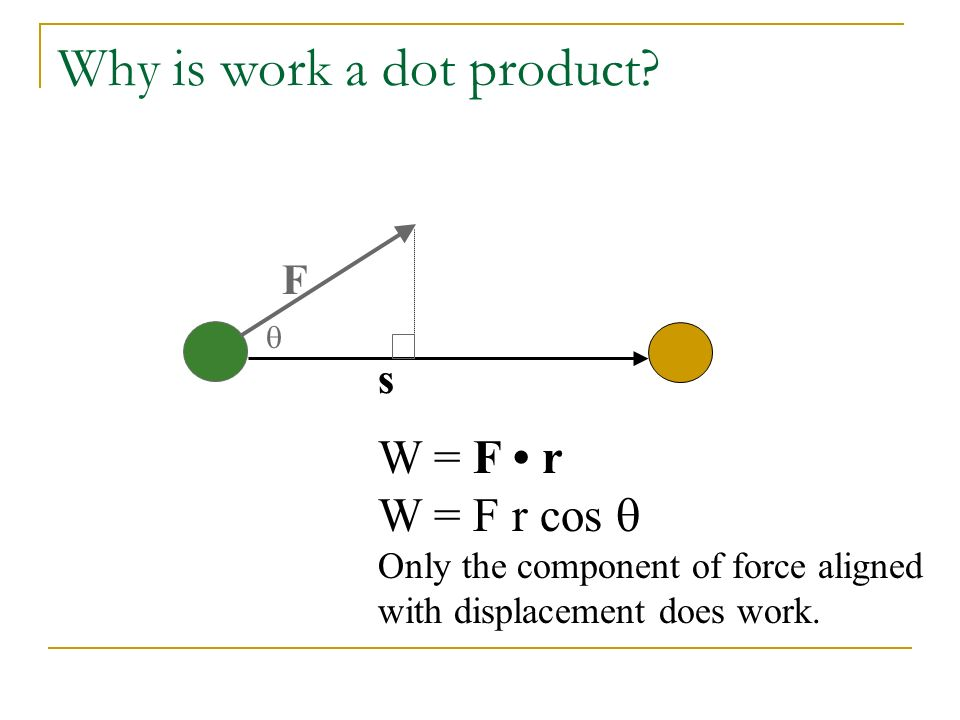 Why is work a dot product