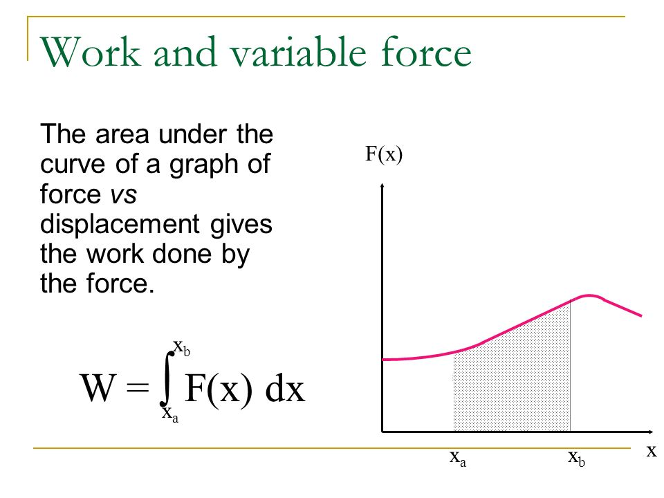 Work and variable force
