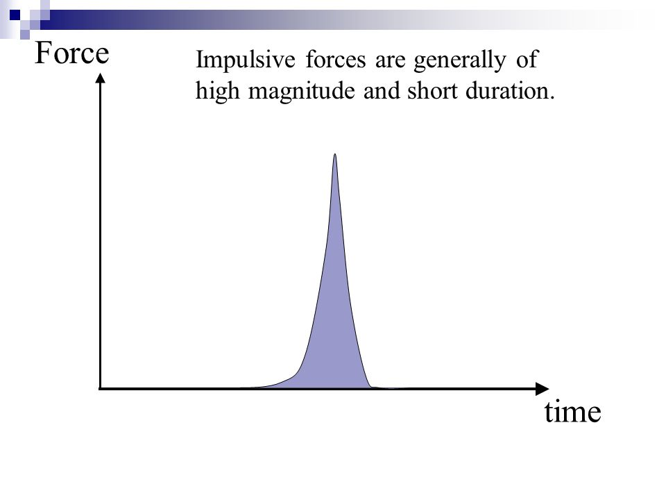 Physics C Energy 3/25/2017. Force. Impulsive forces are generally of high magnitude and short duration.