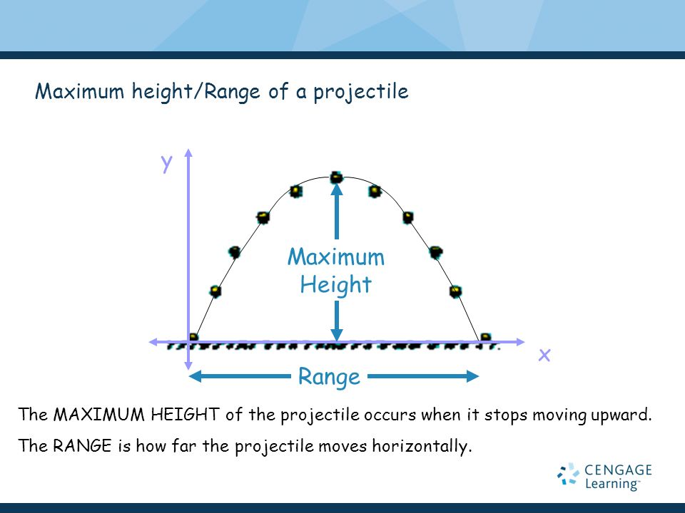 Maximum height/Range of a projectile