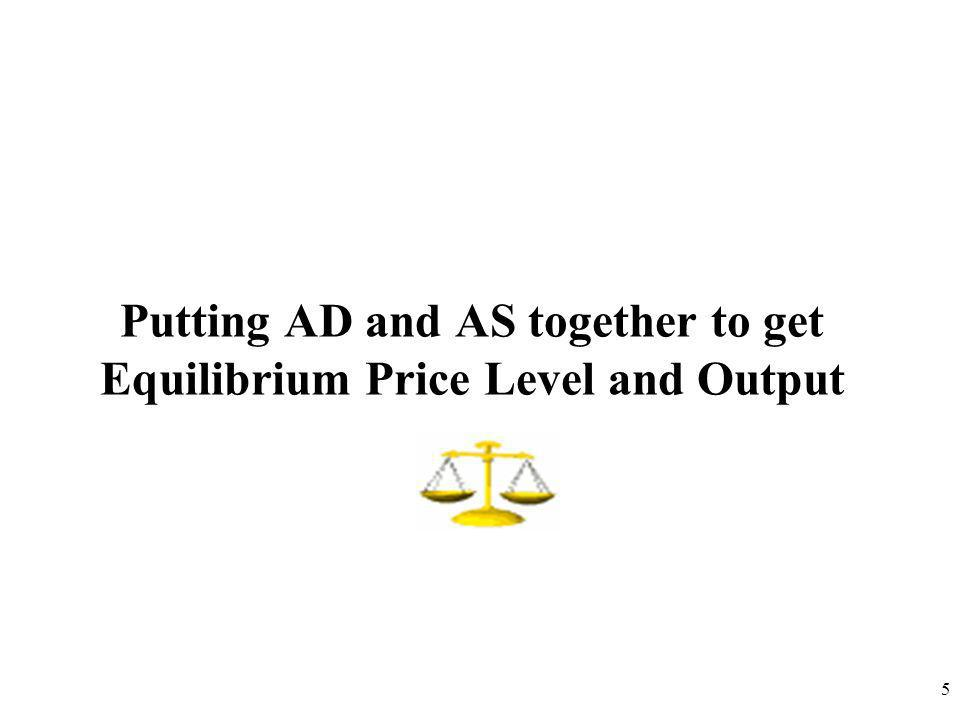 Putting AD and AS together to get Equilibrium Price Level and Output