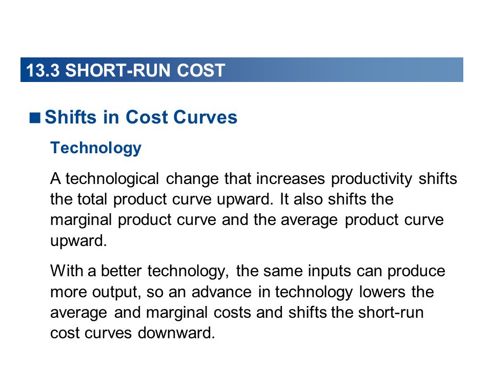 Shifts in Cost Curves 13.3 SHORT-RUN COST Technology