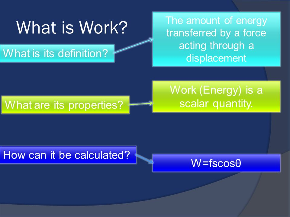 Work (Energy) is a scalar quantity.